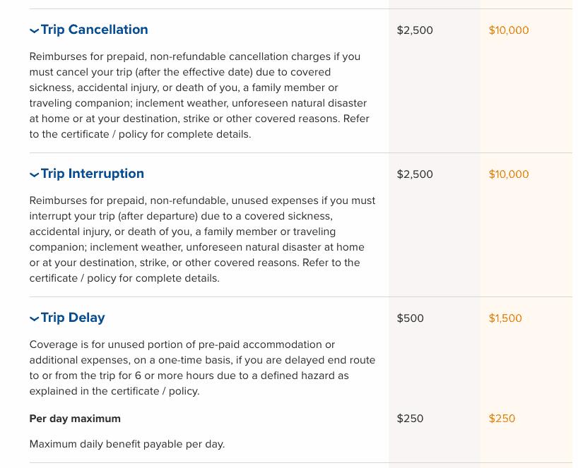 World Nomads Travel Insurance website screenshot