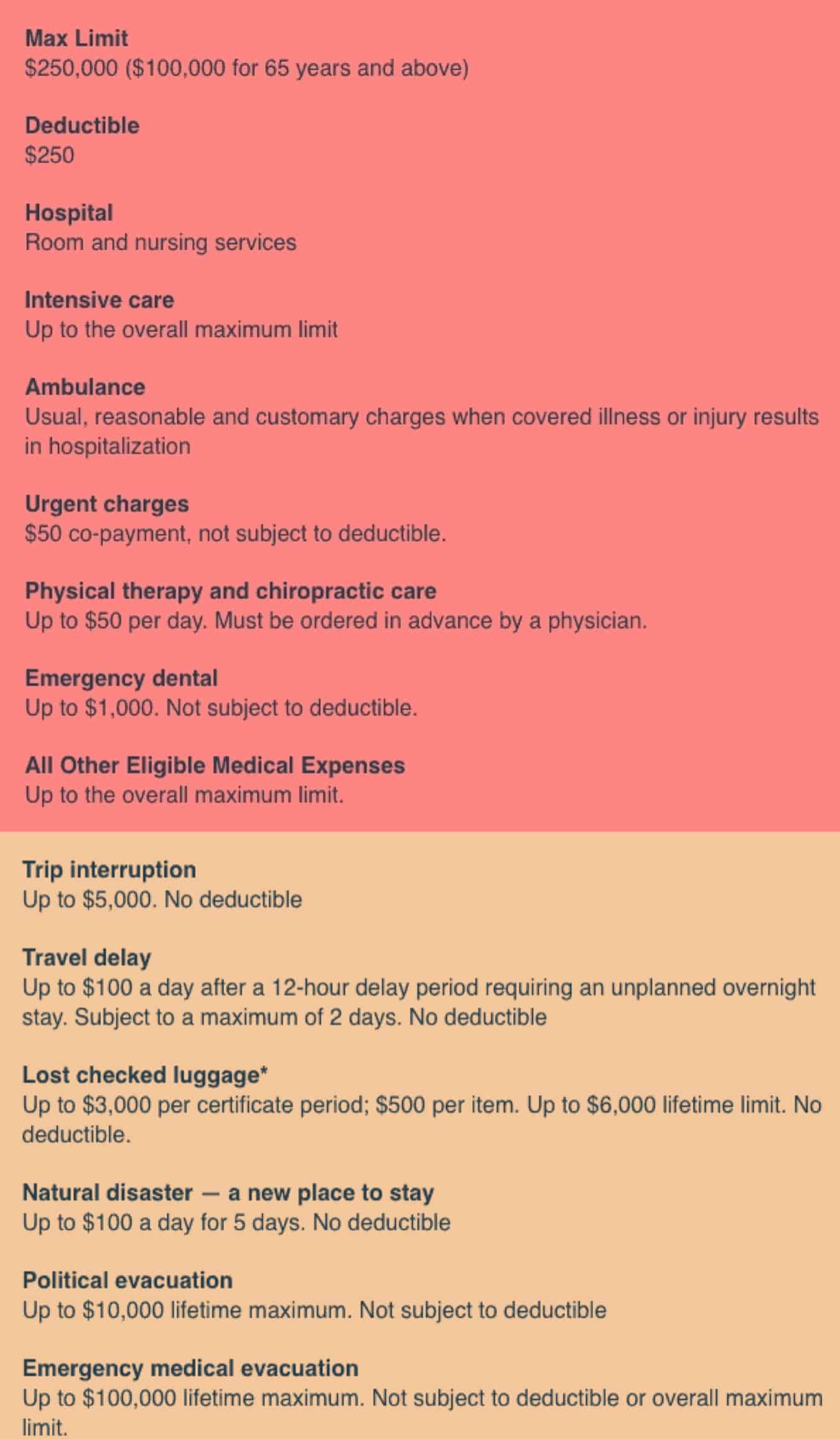 Screenshot of SafetyWing insurance coverage